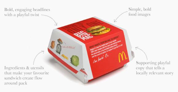 Элементы упаковки McDonald's