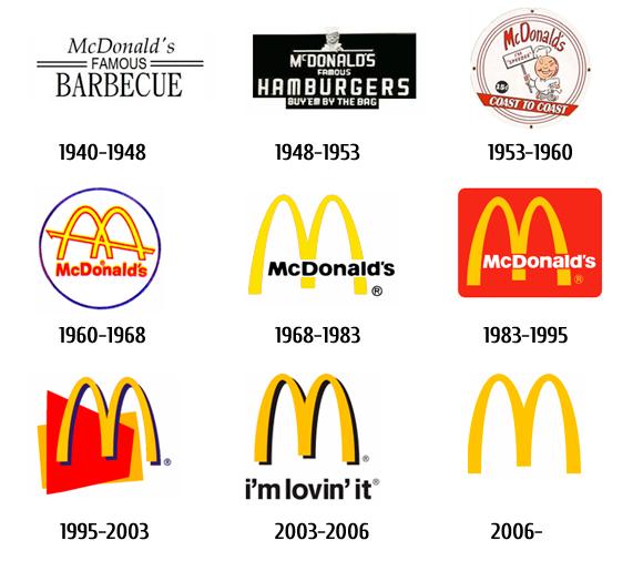 Логотипы McDonald's