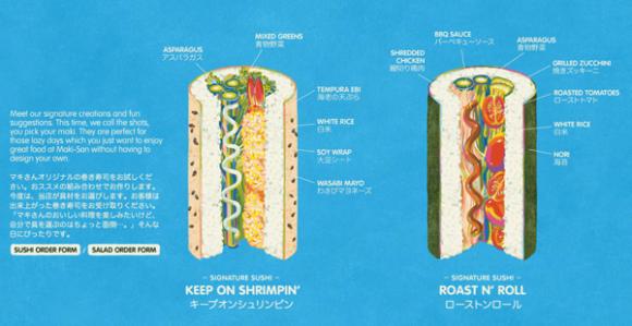 Брендинг ресторана — упаковка суши