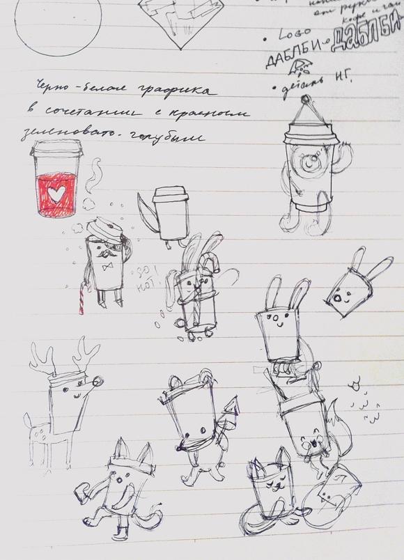 Дизайн limited edition для кофейни