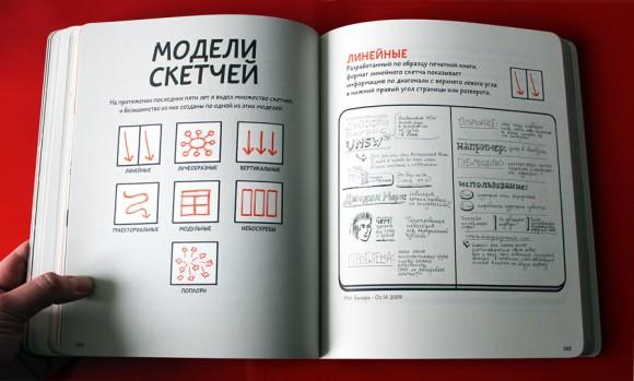 Визуализация информации — скетчирование
