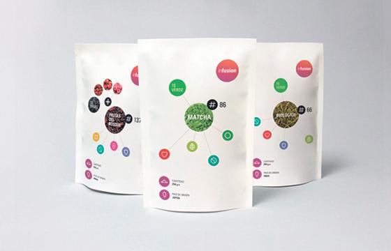 Инфографика в дизайне упаковки