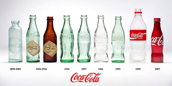 Дизайн упаковки Coca-Cola