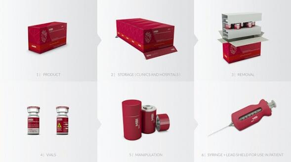 Дизайн упаковки набора для инъекций