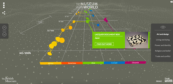 Коллекция Британского Музея онлайн