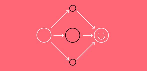 Дизайн-мышление. Гайд по процессу
