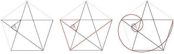 Как геометрия влияет на дизайн логотипа