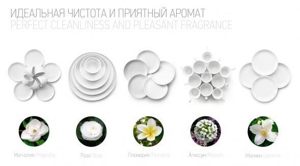 Дизайн упаковки средства для мытья посуды
